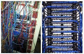 Cabeamento estruturado de telefonia e rede